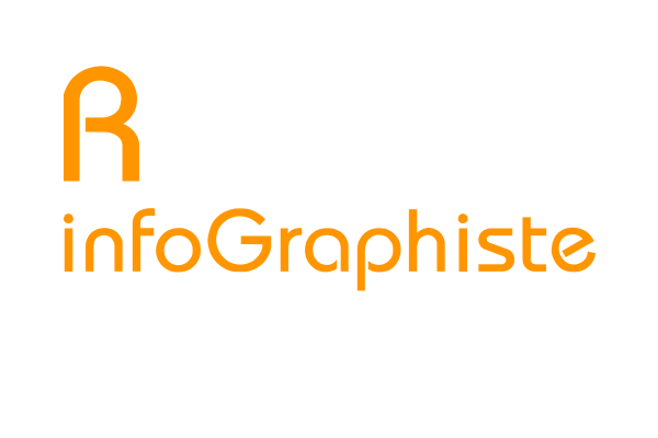 Le Blog de RenLow